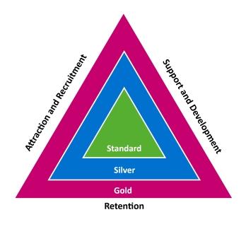 iiyp-triangle.jpg